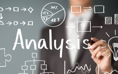 En bra affärsplan bör innehålla – SWOT-Analys