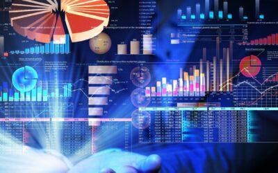 Data & Analys